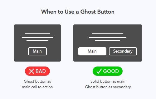 jak používat ghost button